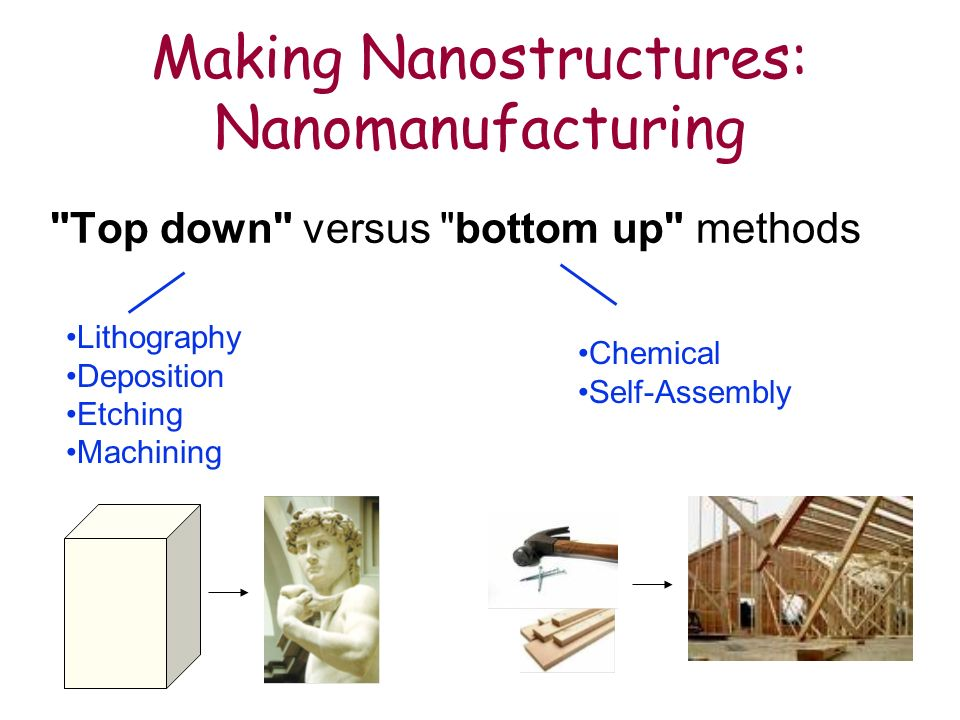 Making Nanostructures: Nanomanufacturing