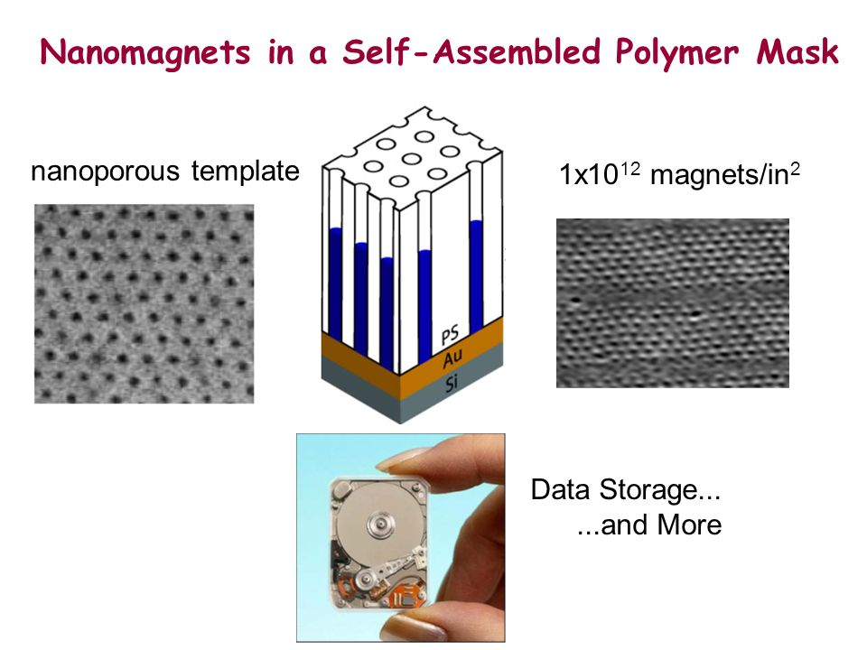 Nanomagnets in a Self-Assembled Polymer Mask
