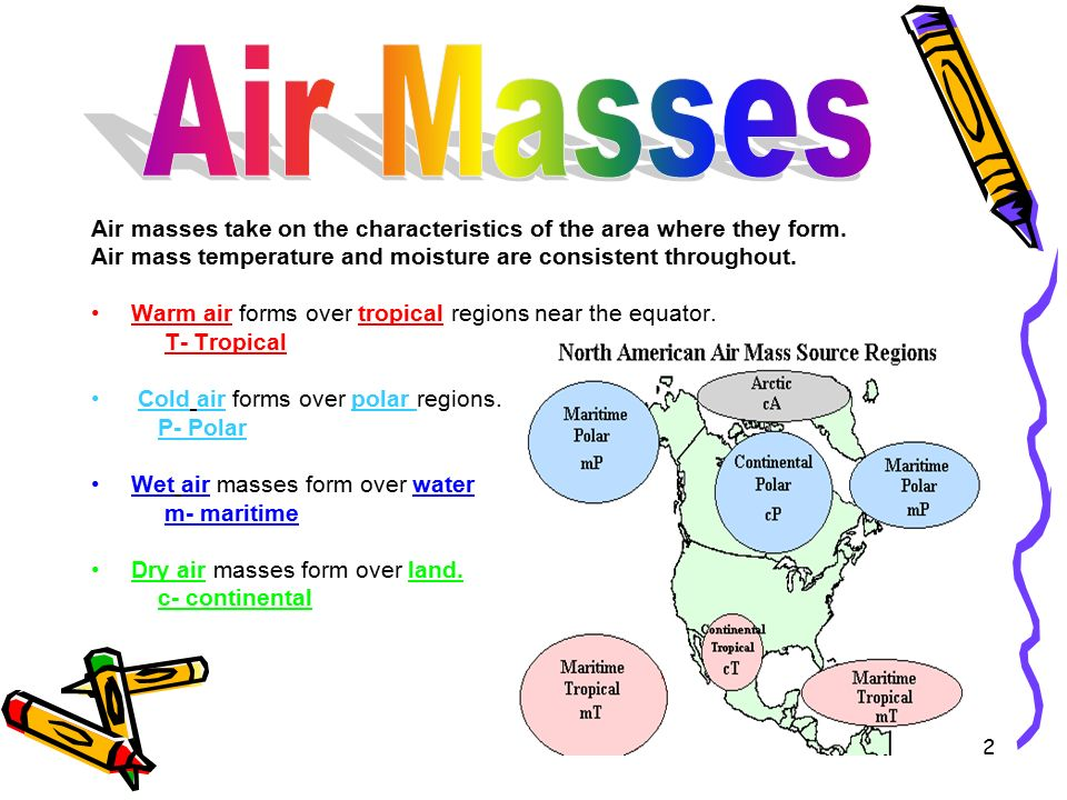 Image result for air mass