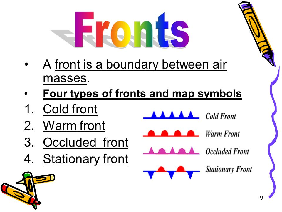 Air Masses And Fronts Ppt Video Online Download