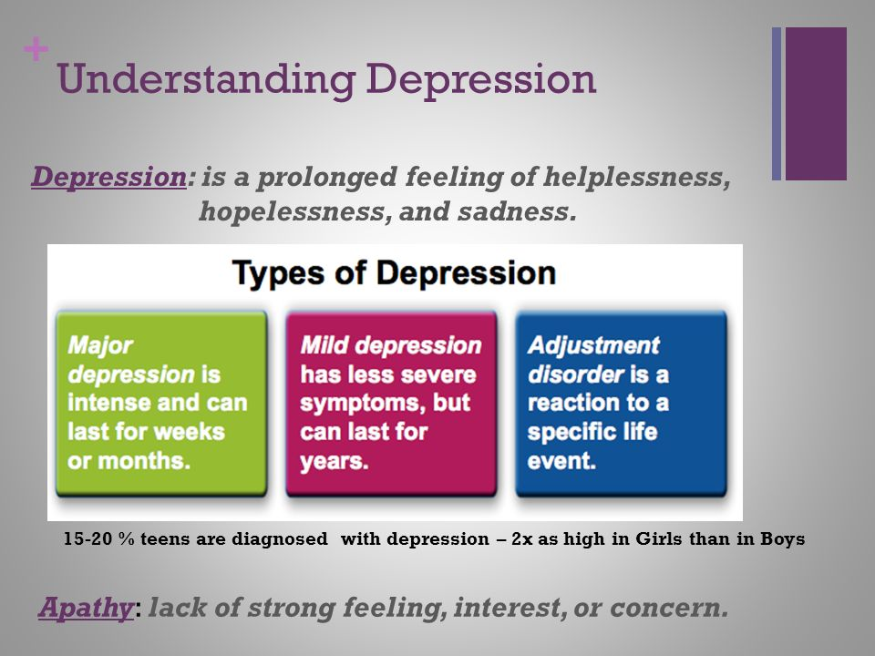 depression types essay Depression is a consequence of an ongoing struggle that depressed people endure in order to try and maintain emotional contact with desired objects there are two basic ways that this process can play out: the anaclitic pattern, and the introjective pattern.