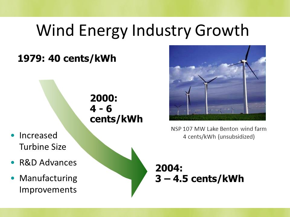 Wind Energy Industry Growth