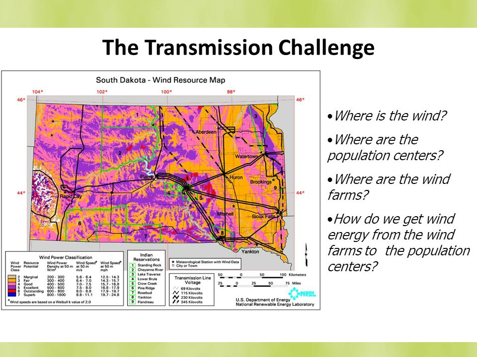 The Transmission Challenge
