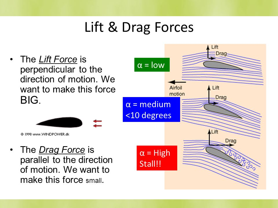 Lift & Drag Forces The Lift Force is perpendicular to the direction of motion. We want to make this force BIG.