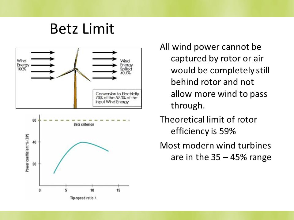 Betz Limit All wind power cannot be captured by rotor or air would be completely still behind rotor and not allow more wind to pass through.