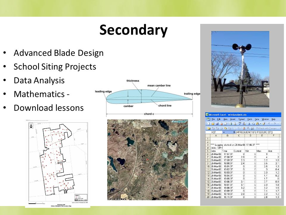 Secondary Advanced Blade Design School Siting Projects Data Analysis