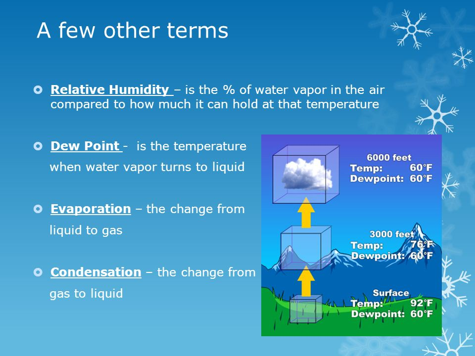 A few other terms Relative Humidity – is the % of water vapor in the air compared to how much it can hold at that temperature.