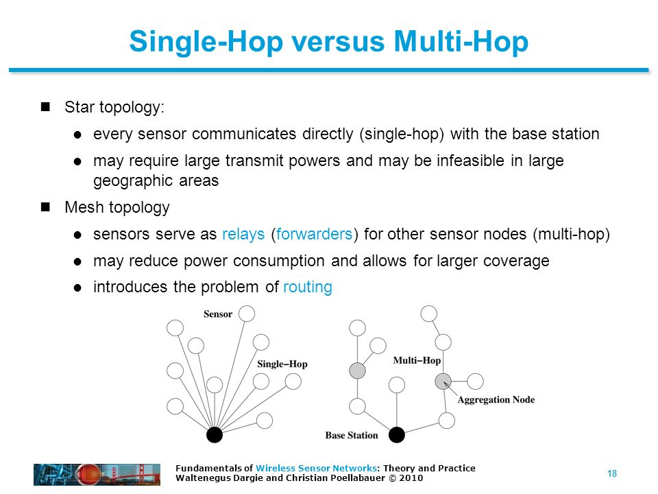 Single-Hop versus Multi-Hop