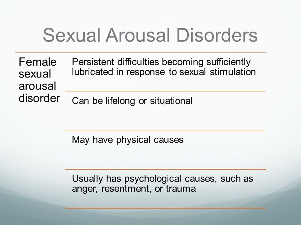 sexual Arousal disorder