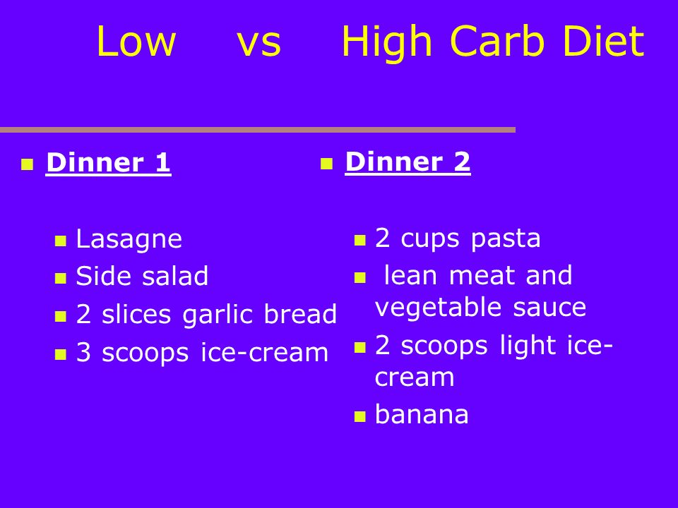 Low vs High Carb Diet Dinner 1 Dinner 2 Lasagne 2 cups pasta