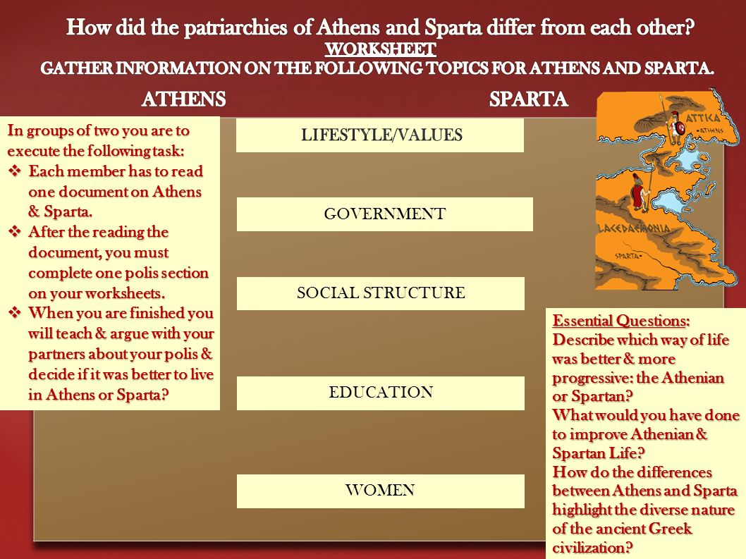 ancient spartan government system
