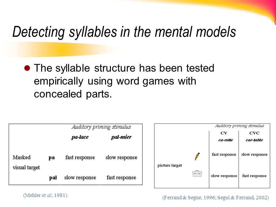 Detecting syllables in the mental models