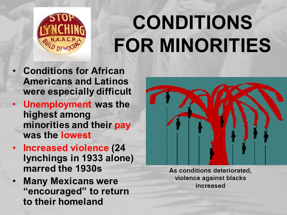 CONDITIONS FOR MINORITIES