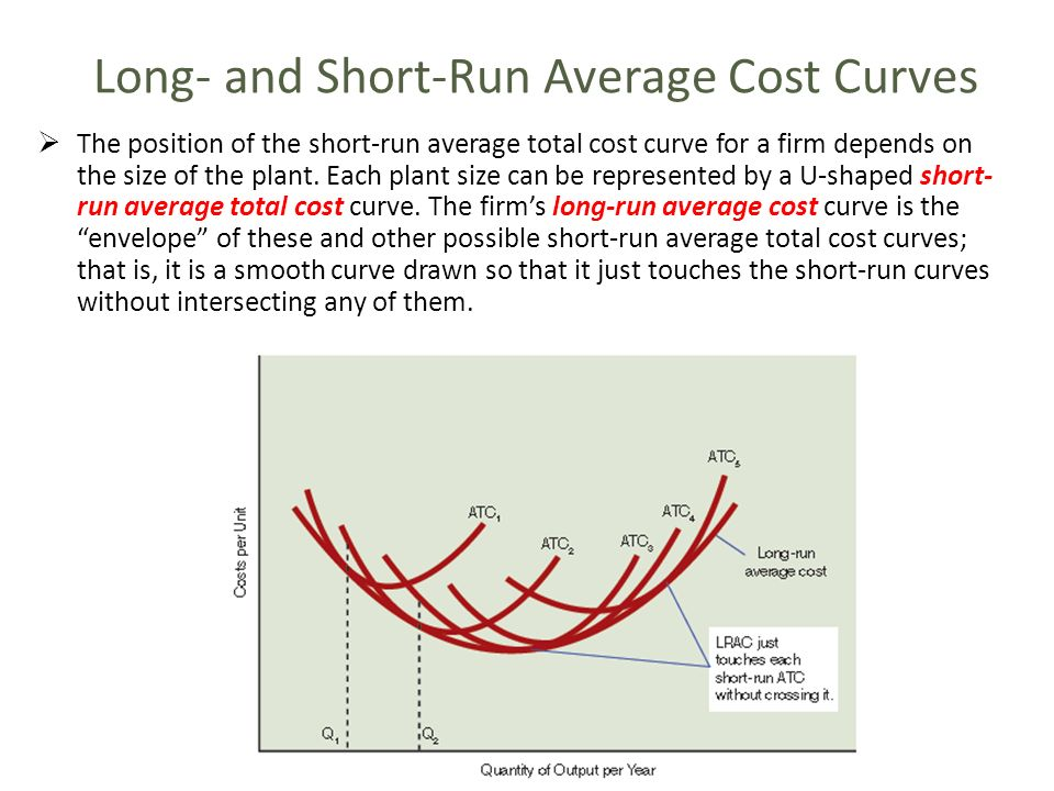 Long run average cost curve ppt to pdf