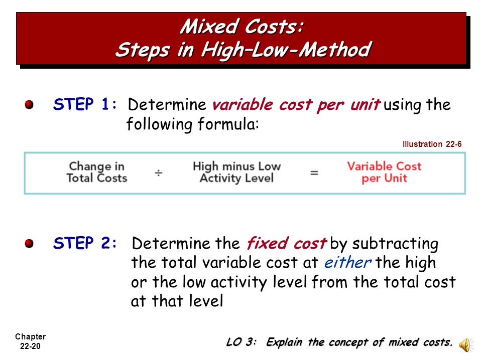 how to find variable cost
