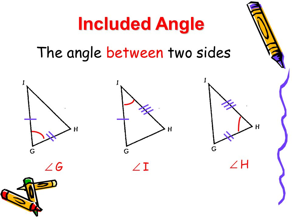 Included Angle The angle between two sides  H  G  I