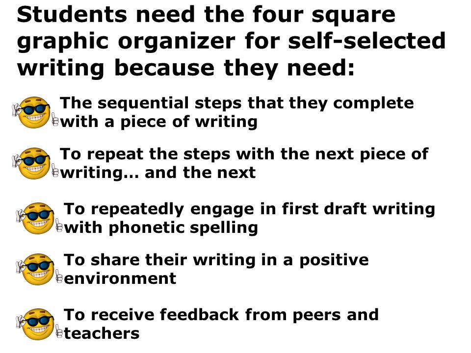 Students need the four square graphic organizer for self-selected writing because they need: