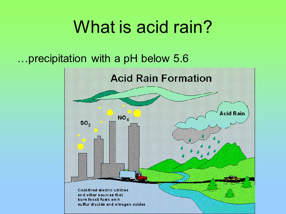 What is acid rain …precipitation with a pH below 5.6