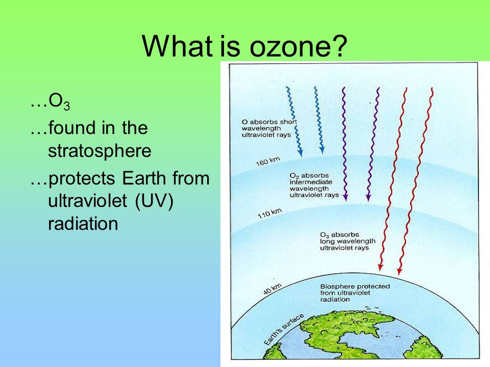 What is ozone …O3 …found in the stratosphere