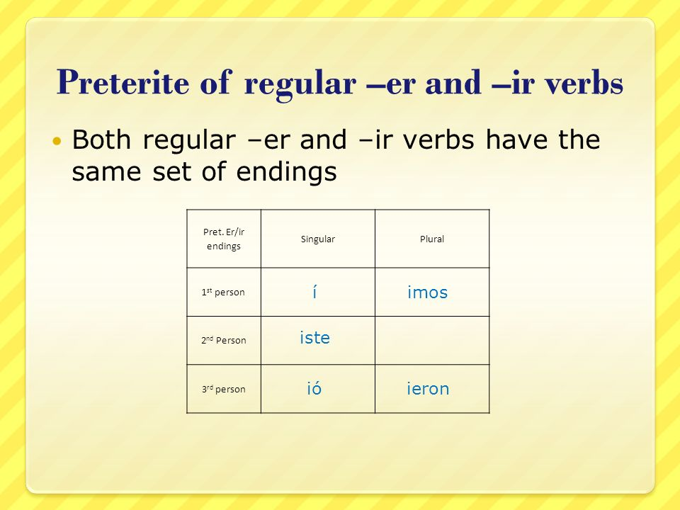 Preterite of regular –er and –ir verbs