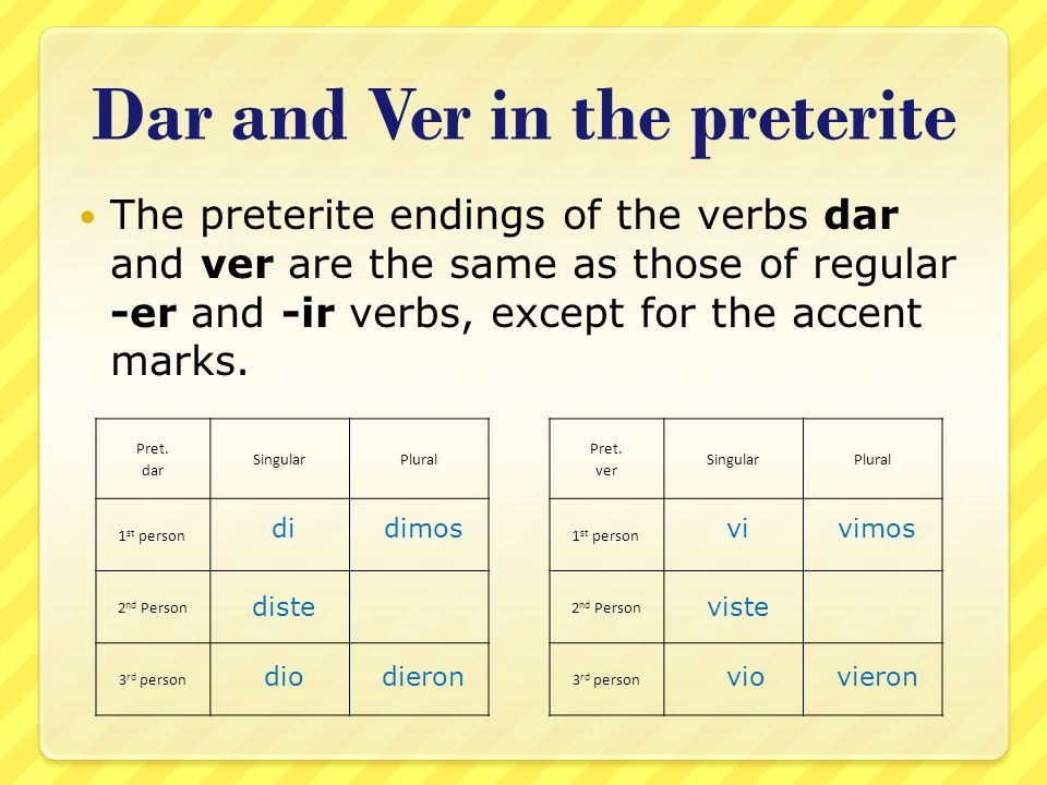 Dar and Ver in the preterite