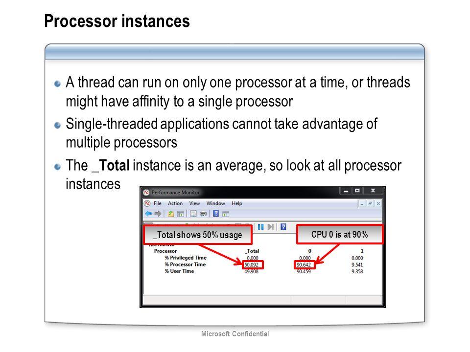 Vital Signs: Performance Monitoring Windows Server Module 6