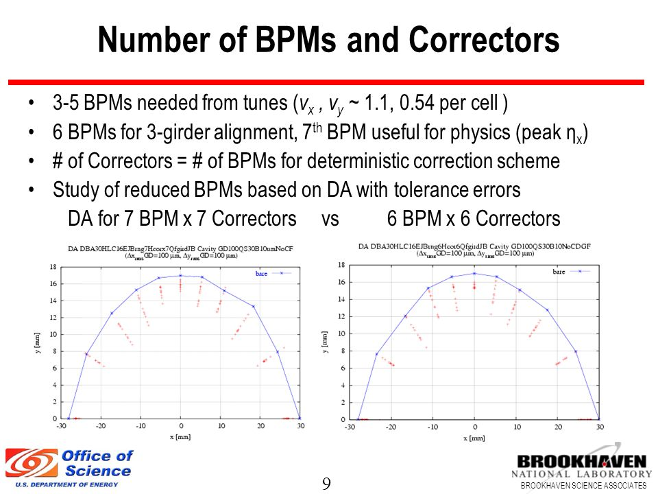 Number of BPMs and Correctors
