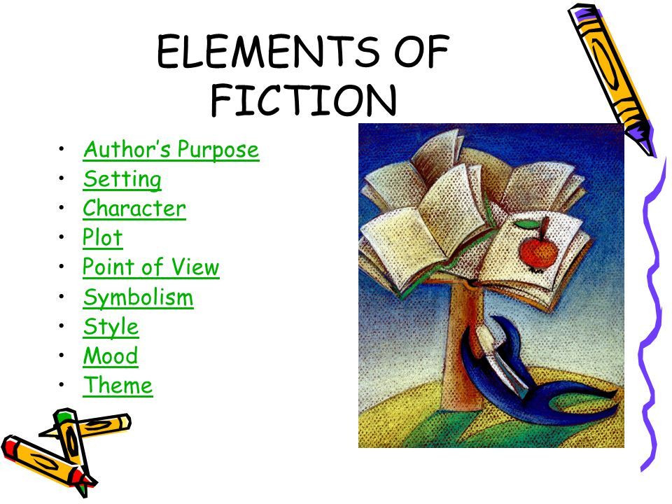 ELEMENTS OF FICTION Author's Purpose Setting Character Plot