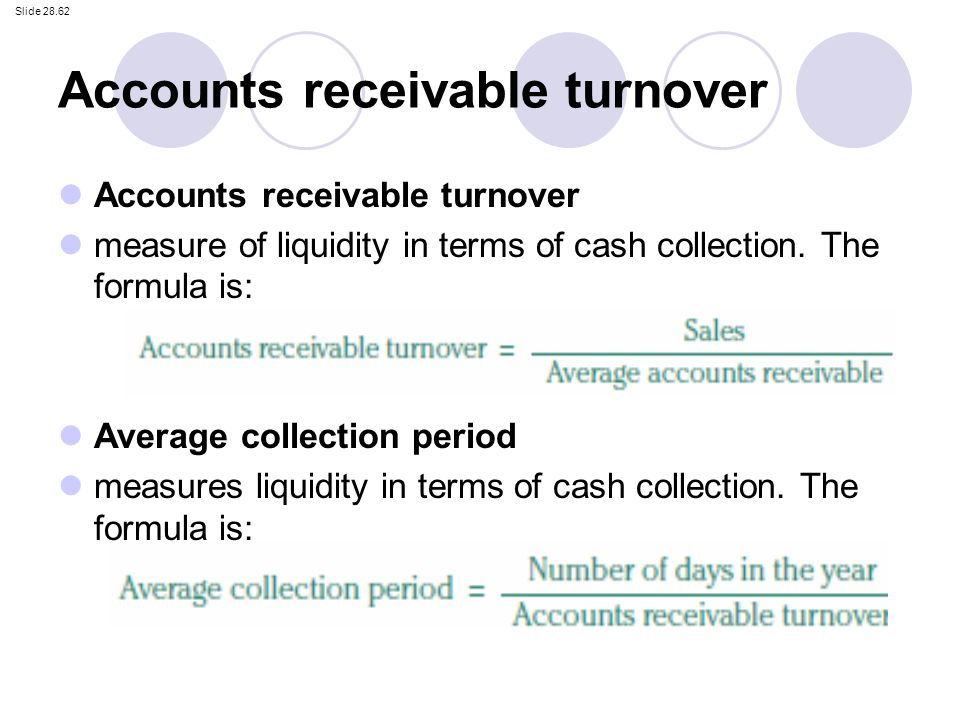 accounts receivables collection period
