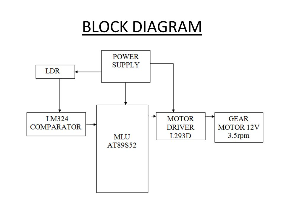 Design and construction of automatic dual-axis solar tracking system ….