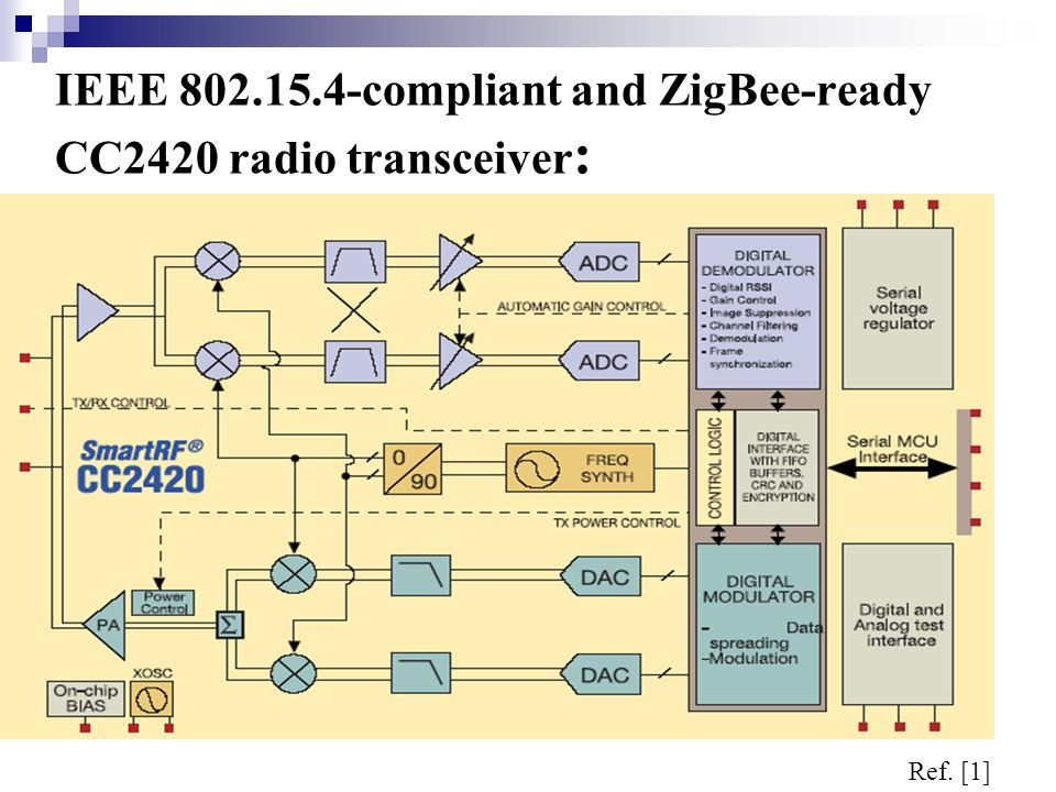 presented by elaheh rahmani may ppt video online download rh slideplayer com RF in Control Diagram Badland Winch Wire Diagram