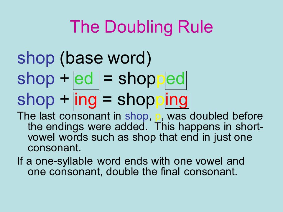 The Doubling Rule shop (base word) shop + ed = shopped
