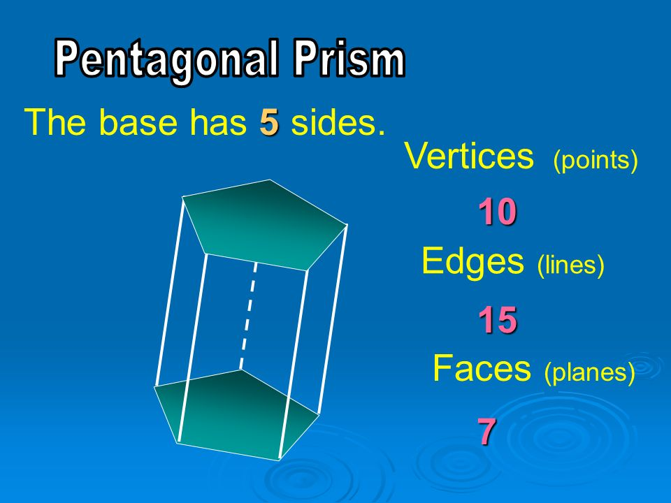 The base has sides. 5 Vertices (points) 10 Edges (lines) 15