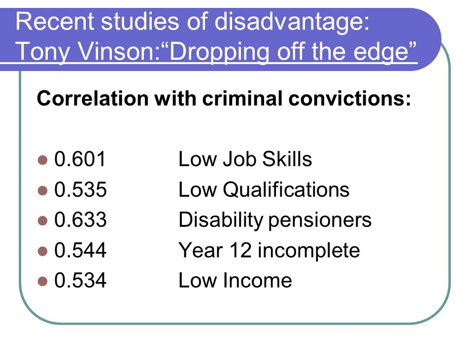 Recent studies of disadvantage: Tony Vinson: Dropping off the edge