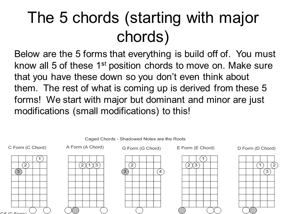 Chord and scale visualization and patterns for the Guitar. - ppt ...