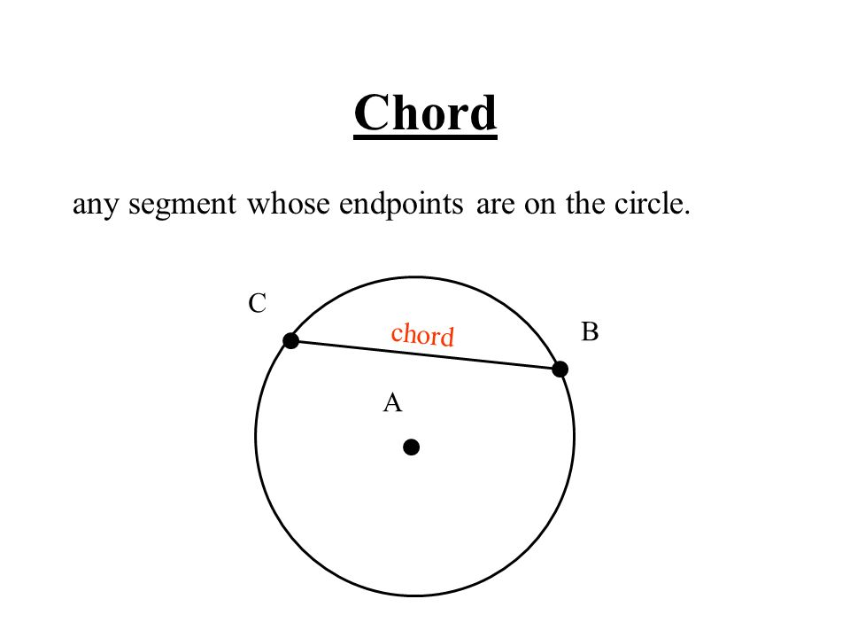 Chapter 9 Circles Define a circle and a sphere. - ppt video online ...