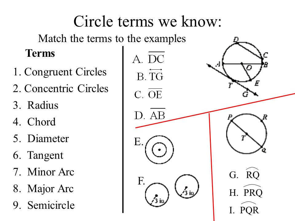 Chapter 6 Properties Of Circles Ppt Download