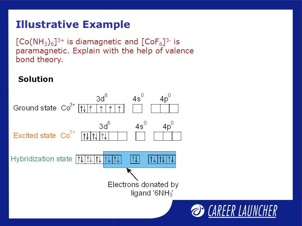 Chemistry  - ppt video online download
