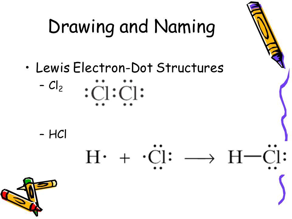 Electron Dot Diagram Cl2 Wiring Diagram Electricity Basics 101