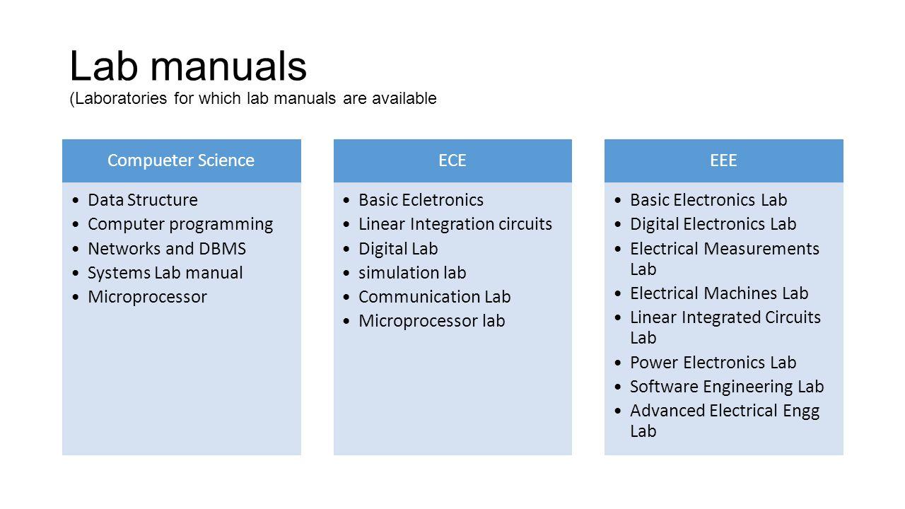 27 Lab manuals ...