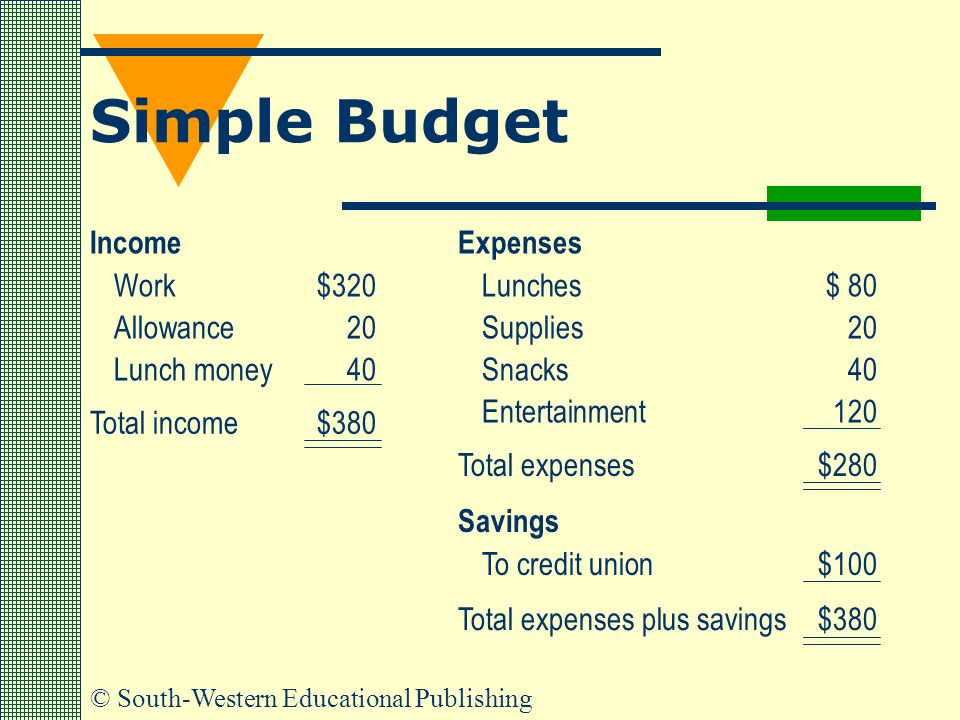 chapter 8 budgets and financial records ppt download