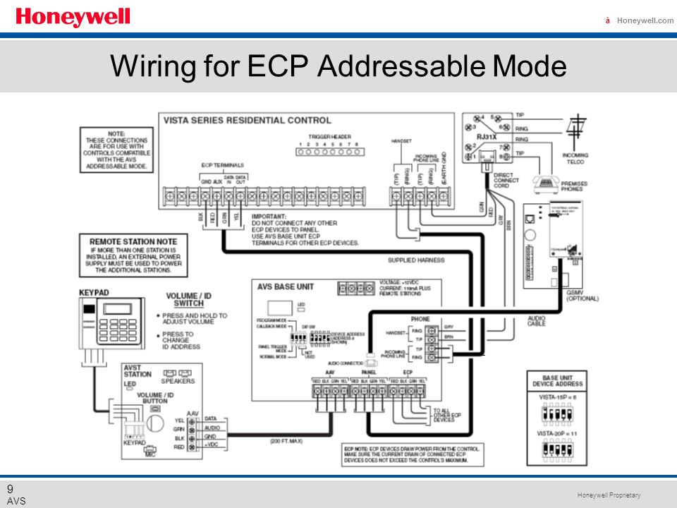 avs audio verification system ppt download Residential Electrical Wiring Diagrams 9 wiring for ecp addressable mode