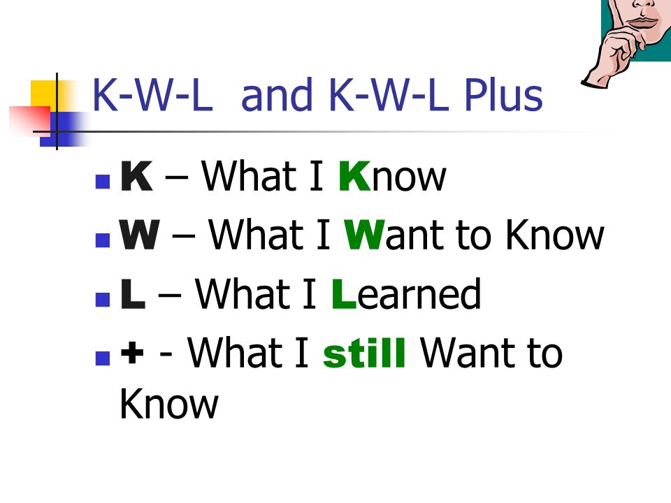 K-W-L and K-W-L Plus K – What I Know W – What I Want to Know