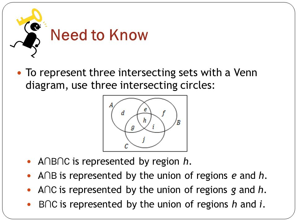 Topic 3 Applications Of Set Theory Ppt Video Online Download