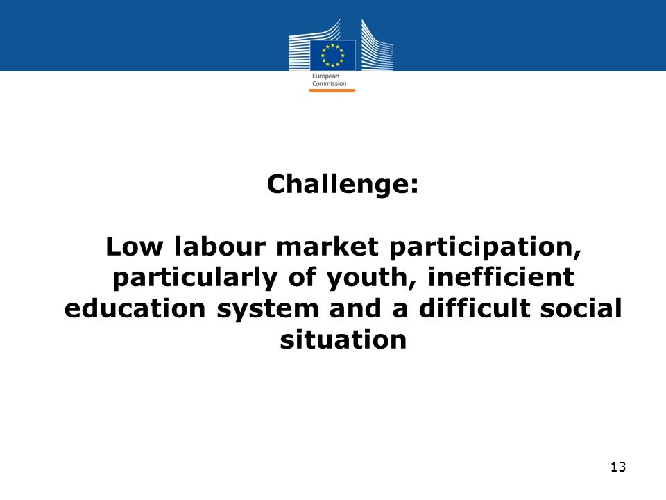 Challenge: Low labour market participation, particularly of youth, inefficient education system and a difficult social situation