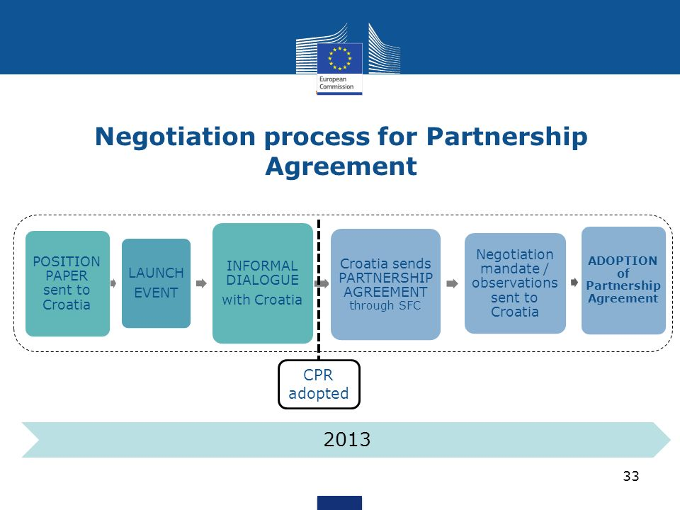 Negotiation process for Partnership Agreement