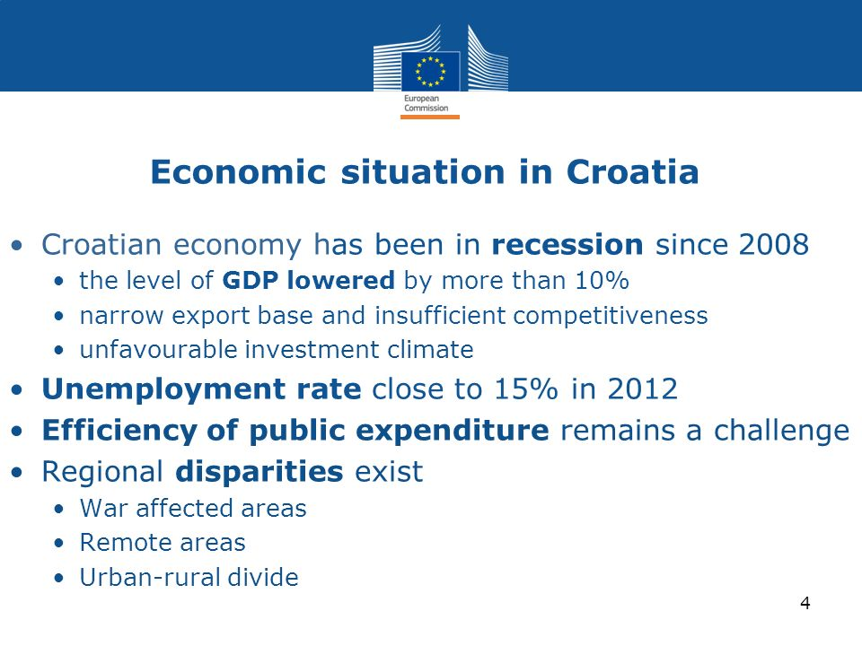 Economic situation in Croatia