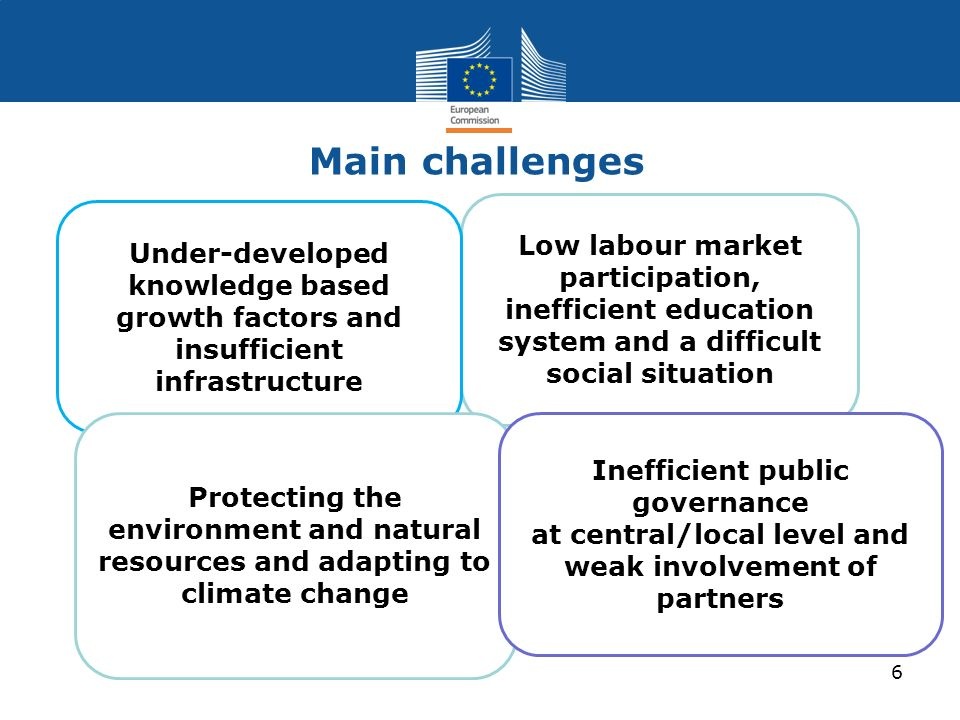 Main challenges Low labour market participation, inefficient education system and a difficult social situation.