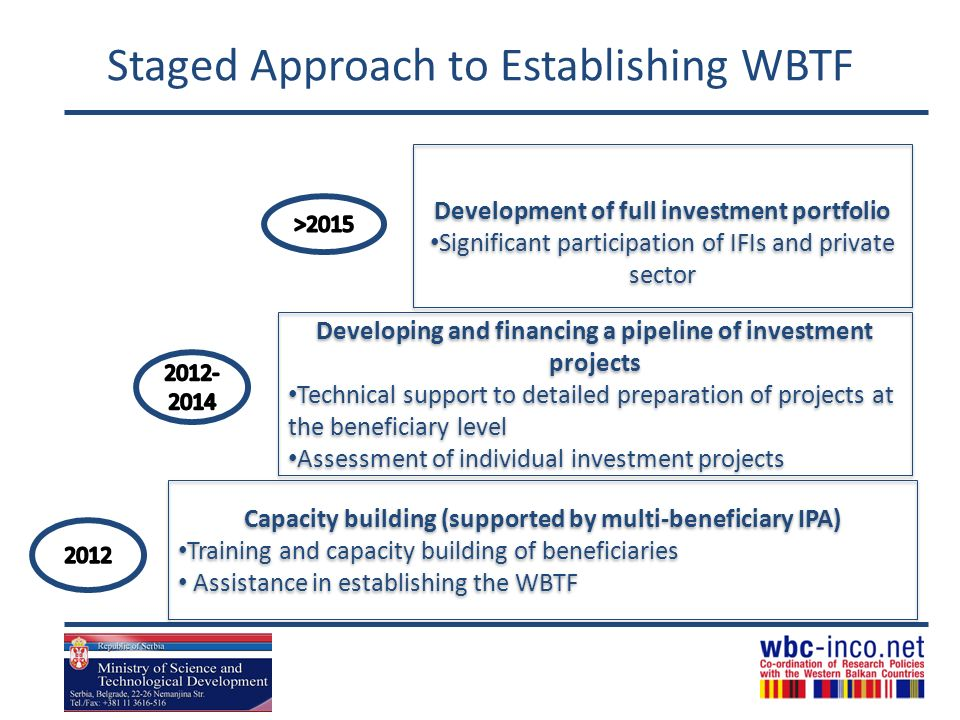 Staged Approach to Establishing WBTF
