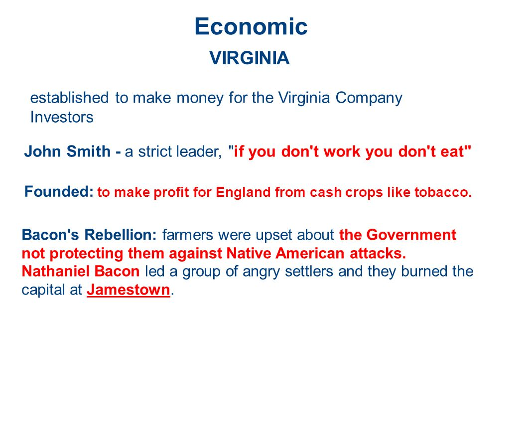 Economic VIRGINIA. established to make money for the Virginia Company Investors. John Smith - a strict leader, if you don t work you don t eat